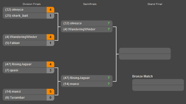 2011 DominionStrategy.com Finals